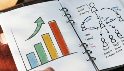How to write a business plan/